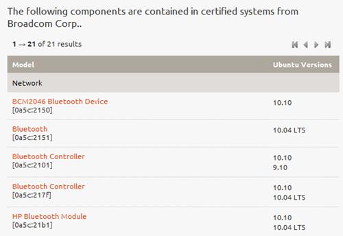 canonical ubuntu devices