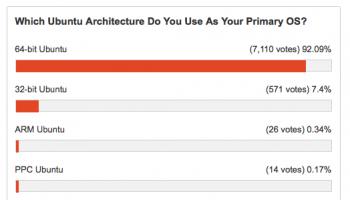 poll-results-64bit-vs-32bit