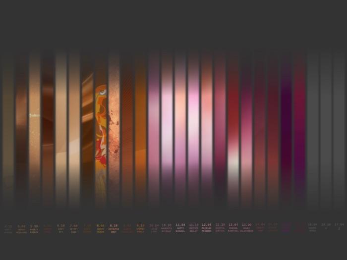ubuntu-timeline-wallpaper