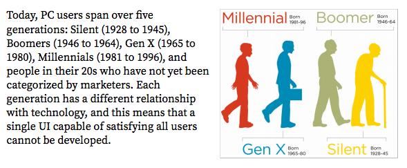 libreoffice user generations