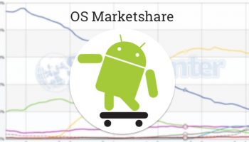 android marketshare