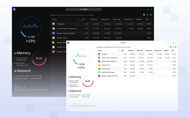 deepin software monitor app