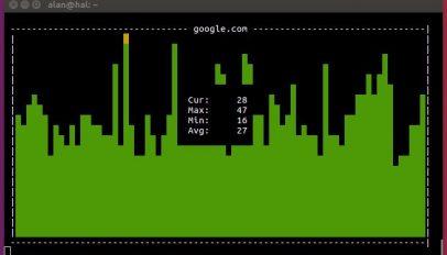 pretty ping graph