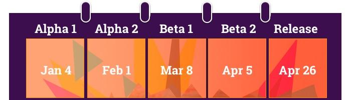 Ubuntu 18.04 LTS Release Schedule