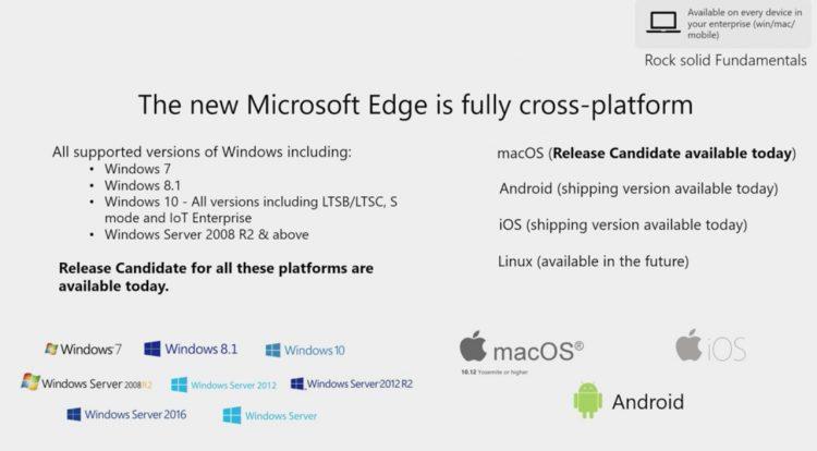 Microsoft Edge Confirmed 750x414