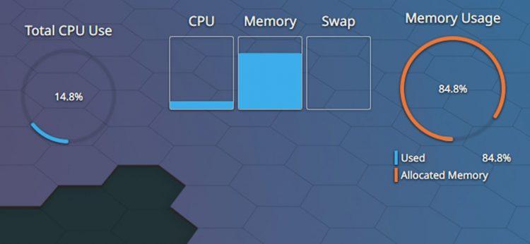 kde sistem monitor