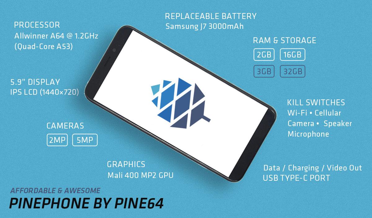 Pine Phone specs revision